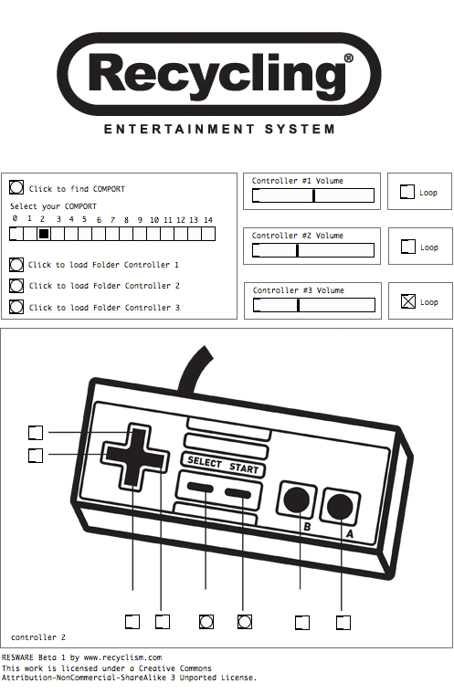The Recycling Entertainment System Mini Wiring Instructions